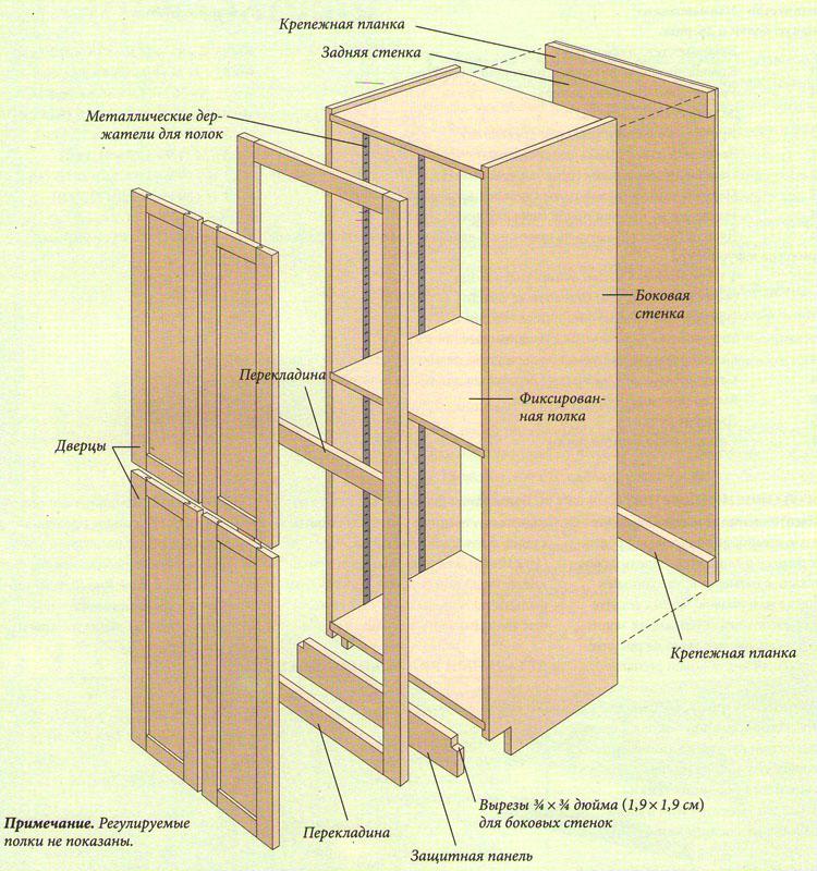 Изготовление шкафа-пенала