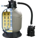 Особенности работы фильтра для очистки воды в бассейне