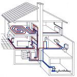 Проектирования построения и обслуживания инженерных систем