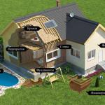 Что учесть при строительстве частного дома
