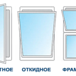 Основная классификация пластиковых окон