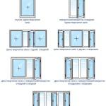 Основная разновидность пластиковых окон