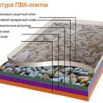 Структура плитки на основе ПВХ