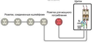 montaj-kabelya-6
