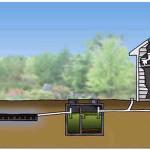 Устройство автономной канализации