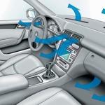 Как выбрать кондиционер в авто
