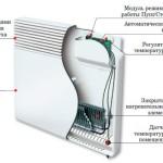 Правила выбора электроконвектора