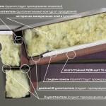 Входные двери с терморазрывом: основные характеристики