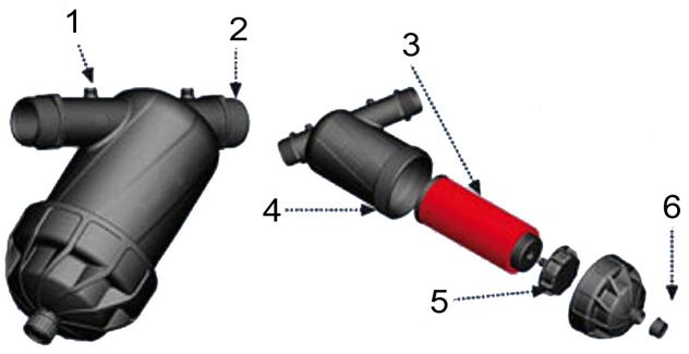 Дисковой фильтр для очистки воды: за и против